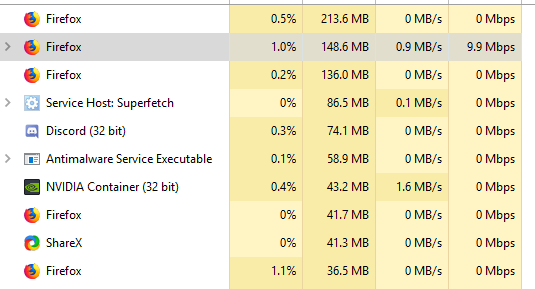 So Why Does Firefox Need To Have So Many Processes Open For One Window Firefox Support Forum Mozilla Support