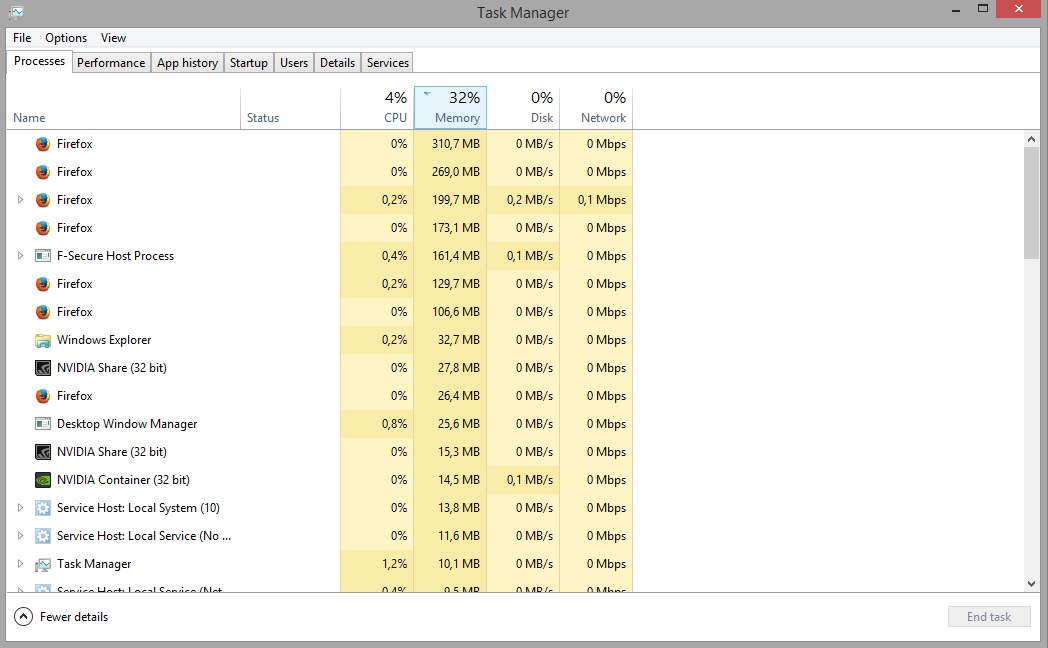 Why Does Task Manager Show Multiple Firefox Processes Firefox Support Forum Mozilla Support